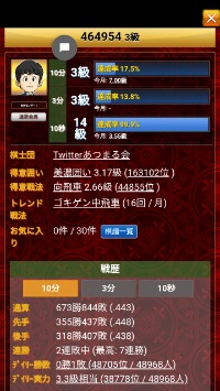 将棋ウォーズ(三級)キャラ多数!!|将棋ウォーズ
