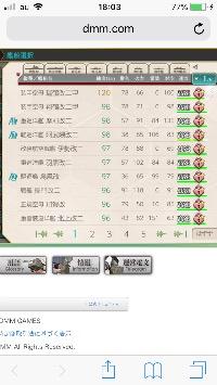 引退 |艦隊これくしょん(艦これ)