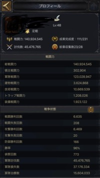 P6 戦闘力1.8億 弓攻撃834(20%buff)|クラッシュオブキングス