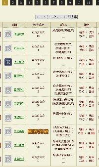 ハンゲーム 全6ワールド/ワールド5アカウント|戦国IXA