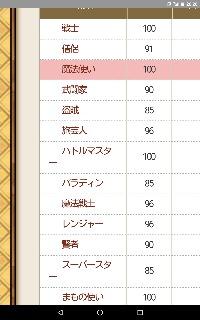 PC版エルフ女 大人女アカウント (サブ垢あり)|ドラクエ10(DQX)