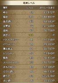 オーガ♂ ツボ錬金職人Lv.60 生きる伝説 引越しサービス(引越し料金込)|ドラクエ10(DQX)