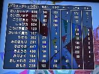 ドラクエ10 アカウント ウェディ♀|ドラクエ10(DQX)