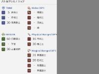 FF14 windows版 アカウント 白魔60|ファイナルファンタジー14(FF14)