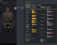 中佐3 アカウント Alliance of Valiant Arms(AVA)