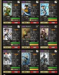 戦国IXA 2+3鯖 引退アカウント 3月3日更新 戦国IXA