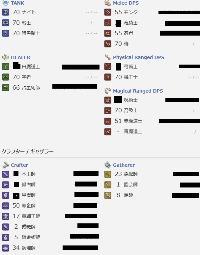 引退アカウント メイン暗黒IL383|ファイナルファンタジー14(FF14)