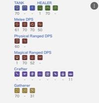 引退アカウント 絶武器2種類あり|ファイナルファンタジー14(FF14)