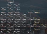 WoWs 勝率65%前後 Belfast, Missouri等プレ艦多数所持|World of Warships(wows)