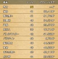 アカウント エルフ男 ver2まで|ドラクエ10(DQX)