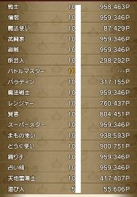 ドラクエ10 アカウント|ドラクエ10(DQX)
