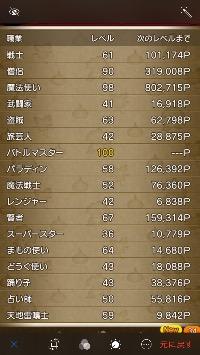 【☆最終値引き☆】(エルフ女LV100、ウェディ女LV約40)|ドラクエ10(DQX)