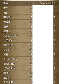 どわふ♀+うぇでぃ♀ 計2アカウント、両方ストリ4.1~|ドラクエ10(DQX)