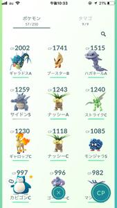 Tomikei82291971 |ポケモンGO