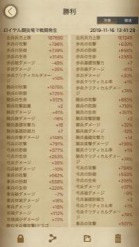1900番代日本帝国騎兵攻撃1150%超 クラッシュオブキングス