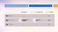ps4 元top500 全ロールマスターアカウント|オーバーウォッチ