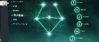 楓原万葉完凸、エウルア完凸 常設星5キャラ凸有 星4ディオナ以外全所持 原神