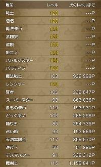 エルフ♀、カンスト職約10個、メタキンメダル多数|ドラクエ10(DQX)