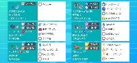 ランクマ1位パーティ|ポケットモンスターソード・シールド(ポケモン剣盾)
